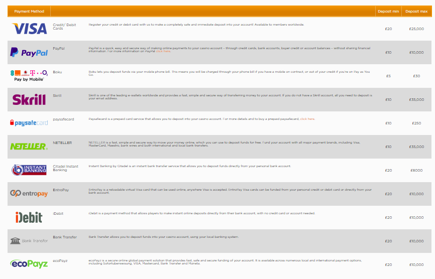 Casino.com Payment Methods Table Screenshot